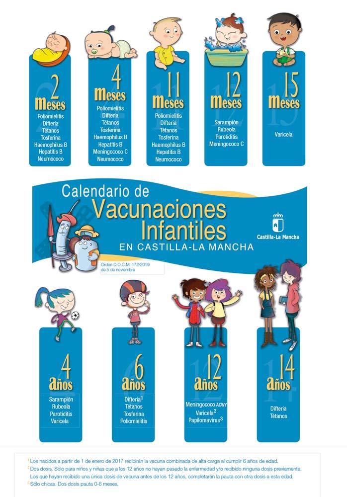 Calendario Vacunación Infantil